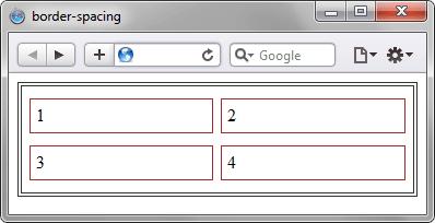 Применение свойства border-spacing